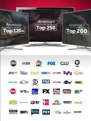 DISH Top Channel Packages - Sinclairville, New York - LANE TV & SATELLITE - DISH Authorized Retailer